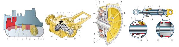 машинист трубоукладчика должностная инструкция