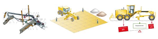 Права на автогрейдер, обучение на автогрейдер